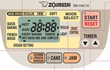 Zojirushi BB-HAC10 mini bread maker control panel